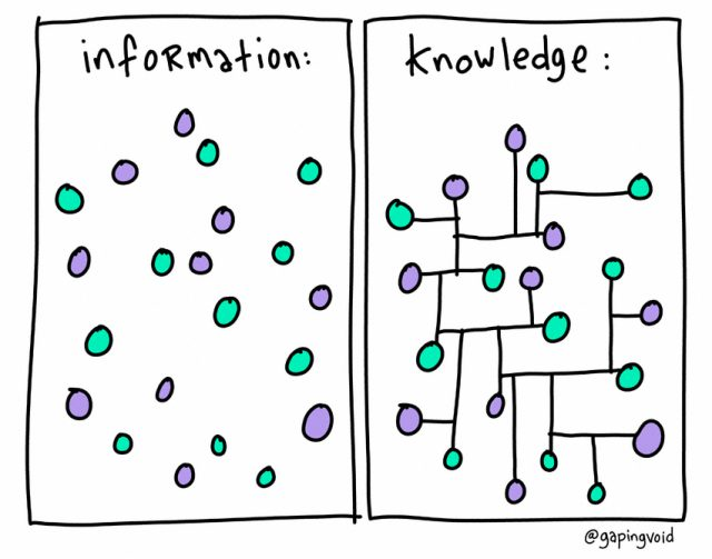 information_knowledge